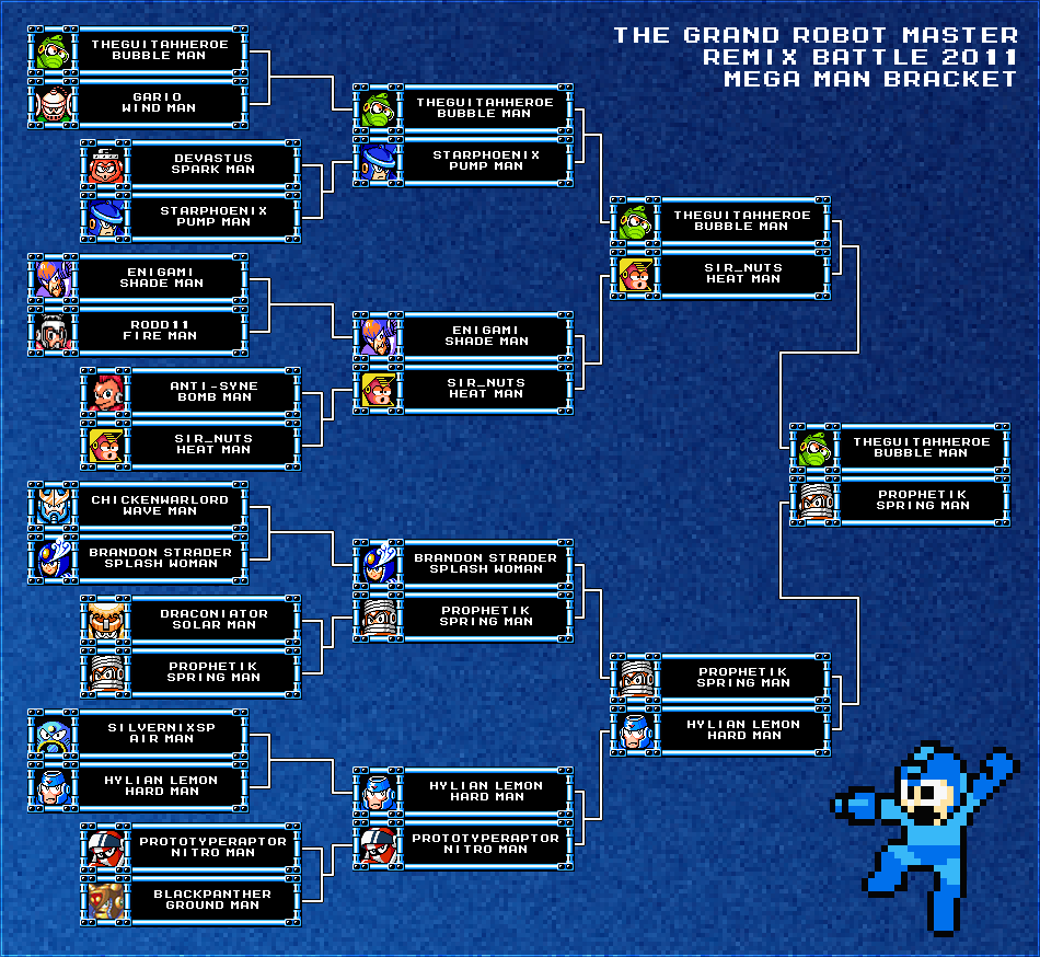 mega-man-bracket.png
